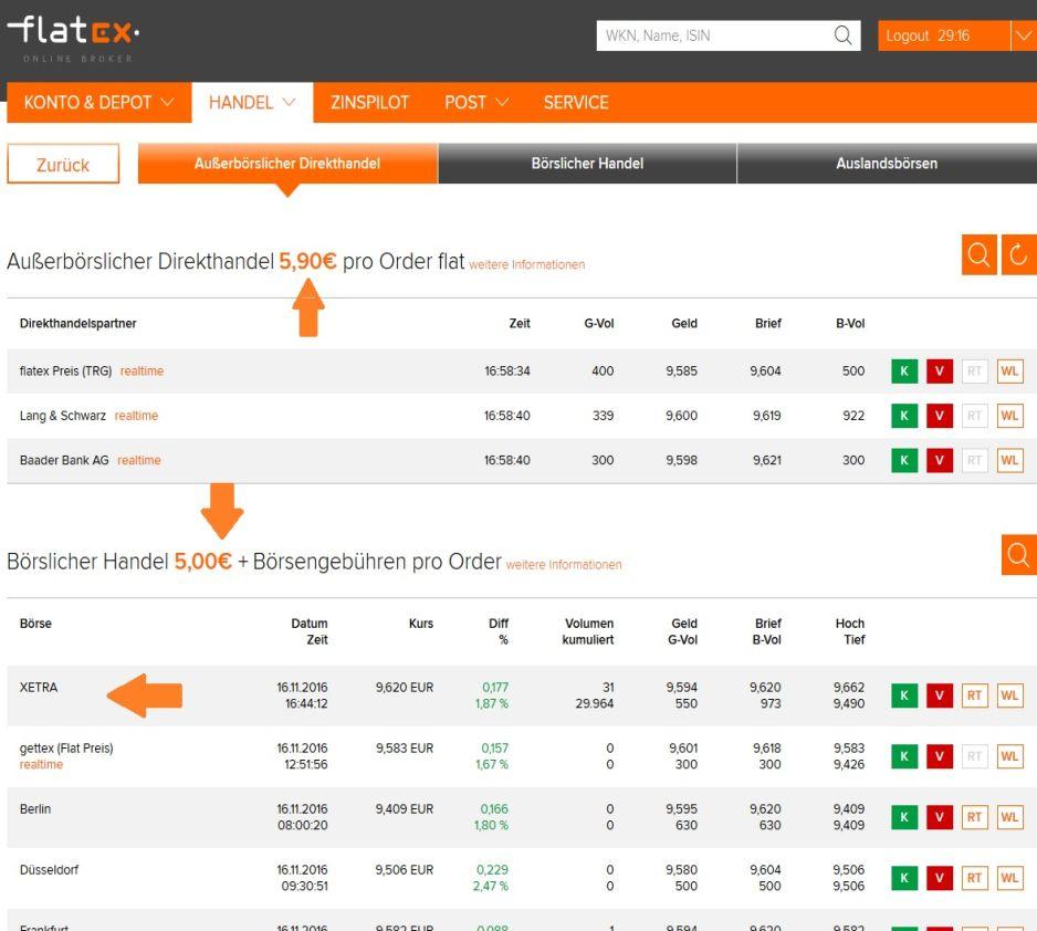 Flatex Online